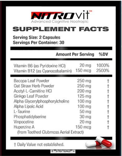 Nitrovit Ingredients Label