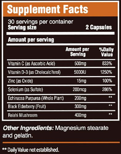Balancia Ingredients Label